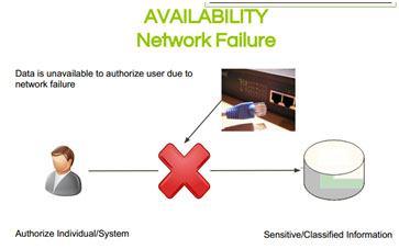 Availability-network-failure