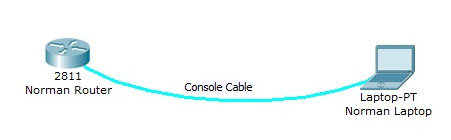 how to connect router to pc via console
