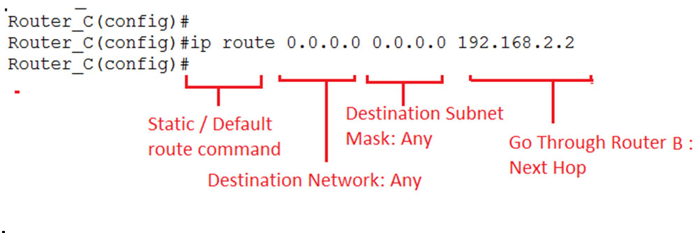 Static route and default routes configuration on cisco router after configuring the default route you can verify the routing table for router c we see the s which means default route keyboard keysfo