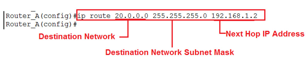 Destination-Network-Subnet-Mask