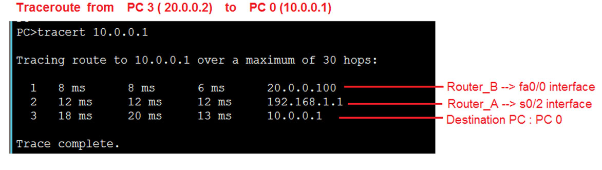 Traceroute-from-PC-3