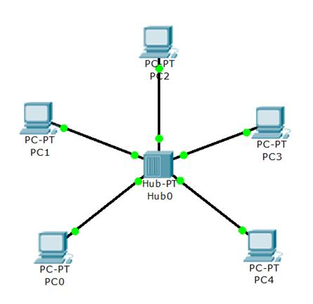 Networking basics computer networking basics tutorial for dummies below certiology ccuart Images